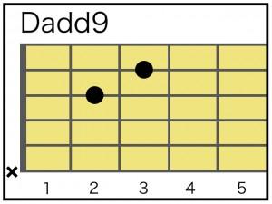 Dadd9